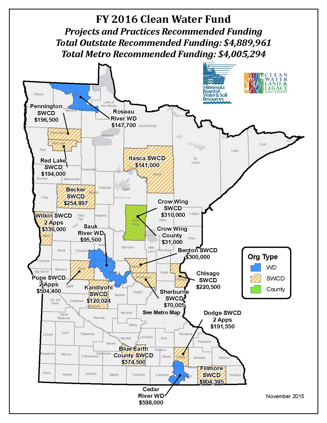 Dodge soil water conservation district dodge county for Soil and water facts